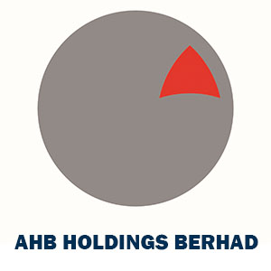AHB Group | AHB HOLDINGS BERHAD